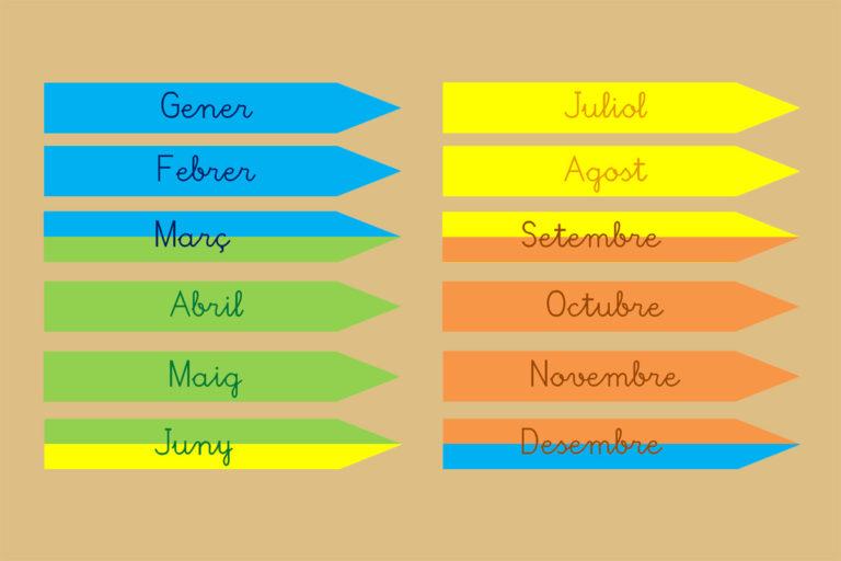 Meses Estacionales para el Cumpleaños Montessori