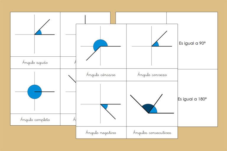 Tarjetas Montessori + Nomenclatura de los Tipos de Ángulos